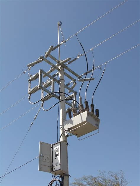 Dealing with inrush currents in distribution transformers