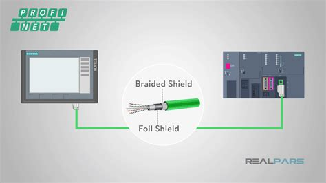 What is the Difference between Profibus and Profinet